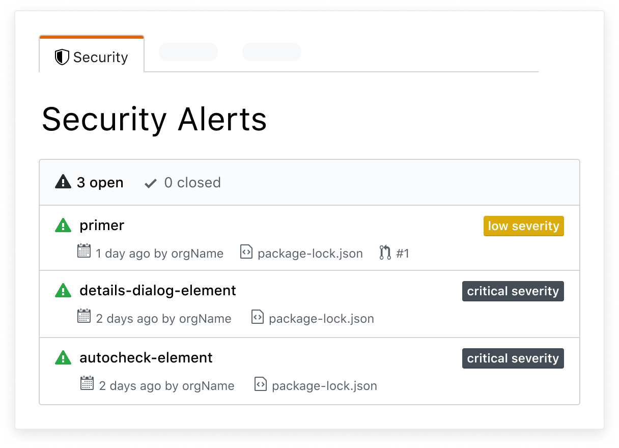 security alert list